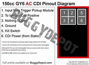 Gy6 Cdi Wiring Diagram Ac Free Download  U2022 Oasis