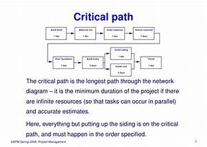 Download Critical Path Method Template