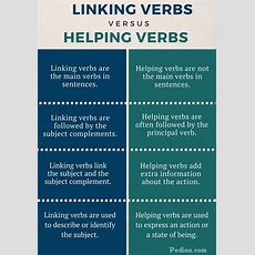 Difference Between Linking And Helping Verbs