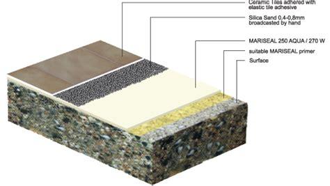 tile liquid waterproofing balcony terrace coatings