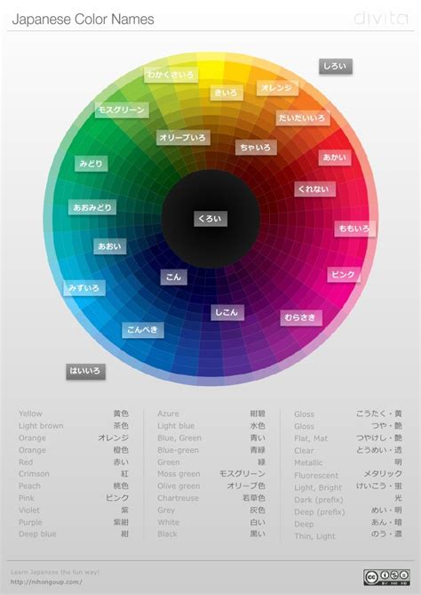 troubleshooting moen kitchen faucets japanese color names 28 images names of colors in