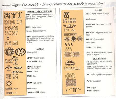 tatouage polynesien signification