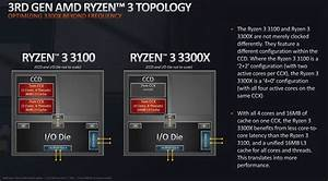 Amd Ryzen 3 3100 Review  Benchmarks  Overclocking  Gaming