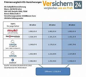 Autoversicherung Für Fahranfänger Berechnen : bis zu euro teurere kfz versicherung f r junge fahranf nger ab 19 ~ Themetempest.com Abrechnung