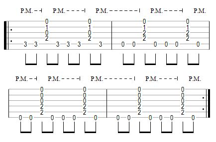 Serre Moi Chords by Partition Guitare Tryo