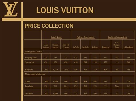 brand premium  louis vuitton original bag  counterfeits