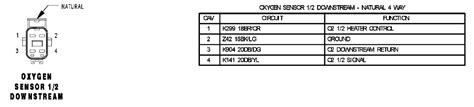 2005 jeep wrangler 02 sensor wiring diagram wiring diagram