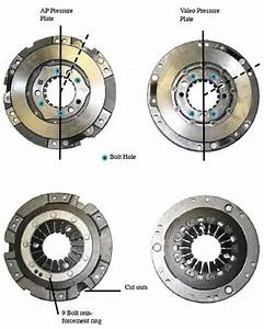 Mini Spares Article - Verto Clutches