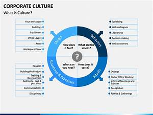 Corporate Culture Powerpoint Template