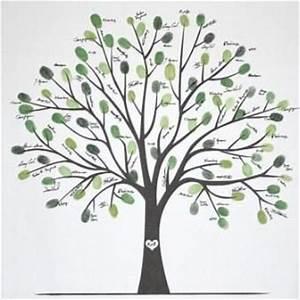 Arbre A Empreinte : l arbre empreintes mariage pinterest ~ Preciouscoupons.com Idées de Décoration