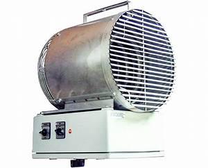 Tpi 5500 Series Washdown Fan Forced Unit Heater Tiger Supplies