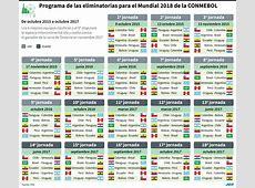 Fixture Perú ante Colombia en inicio de Eliminatorias