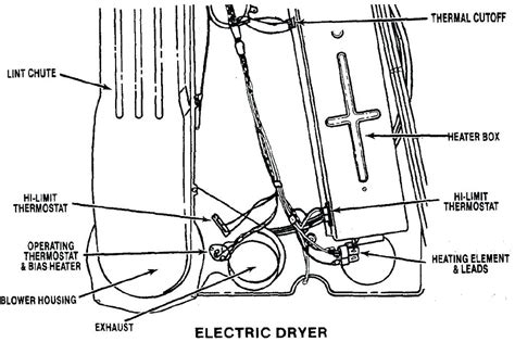 amana electric dryer wiring diagram size of 3 prong