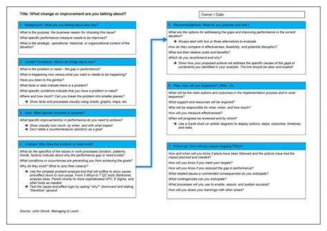 implementation plan mnc consulting group