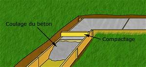 Allée Carrossable En Béton : construire une all e en b ton ~ Premium-room.com Idées de Décoration