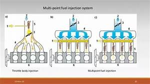 What Are The Differences Between Mpfis  Multi Point Fuel