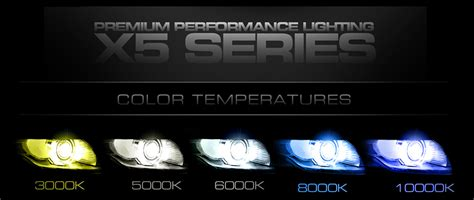 X5 Series Hid Kit Slim Conversion Kit Bulb