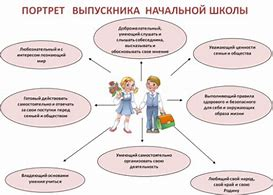 анализ методического пособия для дошкольников