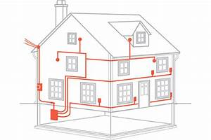 Home Wiring Dos And Don U0026 39 Ts