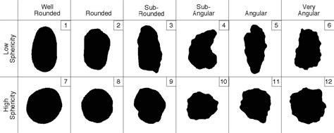 obsidian color chart obsidian color chart images free any chart exles