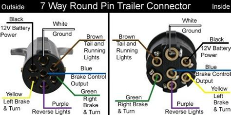 Solved Wiring Pin Trailer Plug For Pickup