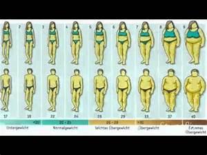 Hypnose übergewicht