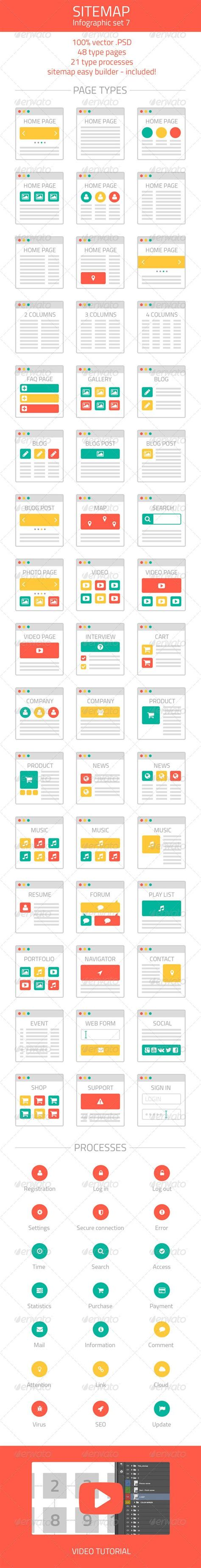 1000+ Images About Flowchart Websites  Sitemaps On