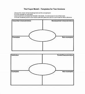 Editable Frayer Model Template