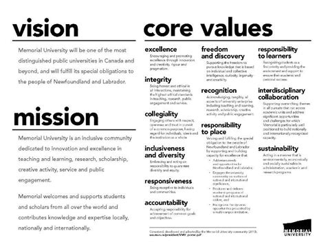 Values Statement Template by The New Vision Mission And Values Statements Been
