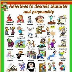 Adjectives To Describe Character And Personality  Anchor Charts Pinterest
