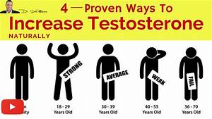 4 Clinically Proven Ways To Increase Your Testosterone Levels  Naturally By Dr Sam Robbins
