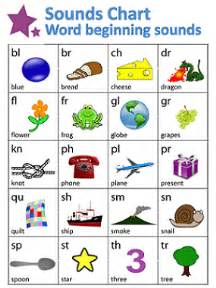 blends and digraphs chart printable