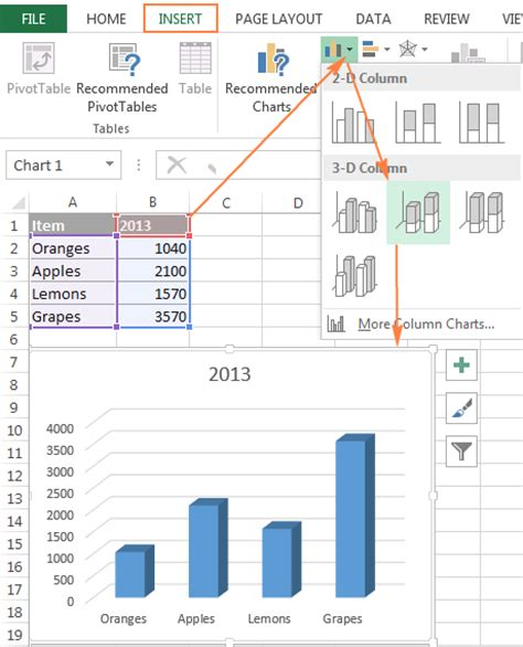 create  chart  excel  multiple sheets
