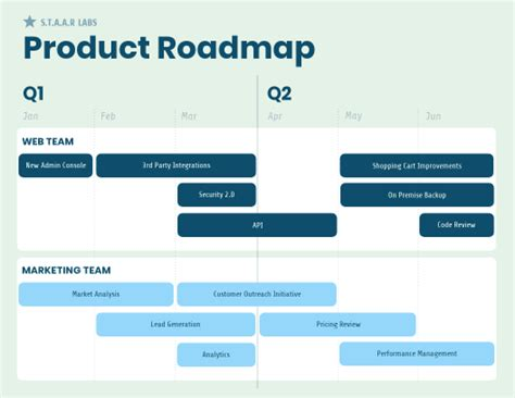 roadmap maker create  roadmap template venngage