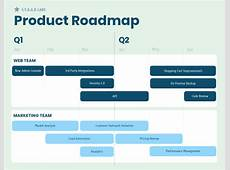 Online Roadmap Maker Create a Roadmap Template Venngage