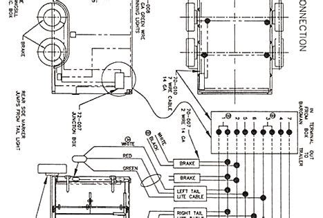 Travel Trailer Junction Box Wiring Diagram