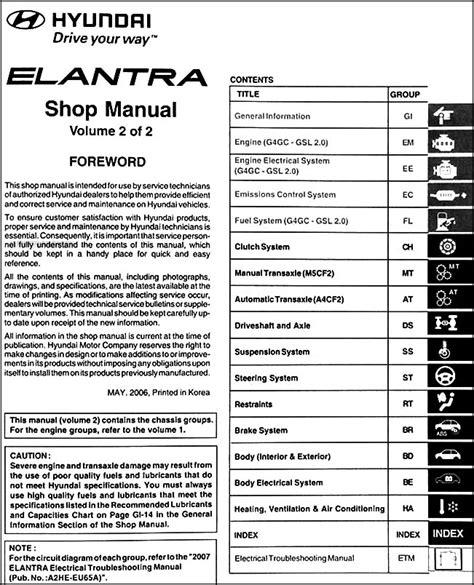 car repair manuals download 2007 hyundai elantra interior lighting 2007 hyundai elantra repair shop manual 2 volume set original