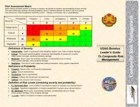 Da Form 7566 Composite Risk Management Worksheet - Tecnologialinstante