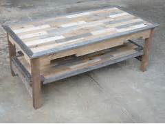 Woodworking Coffee Table  Most Simple Woodworking Basics Joints Youll Requir