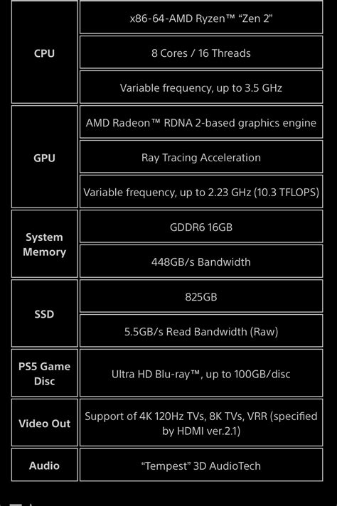 PS5 Specs (Official) - Console Gaming - Linus Tech Tips