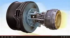 Electrical Engineering World  How A Jet Engine Works  From