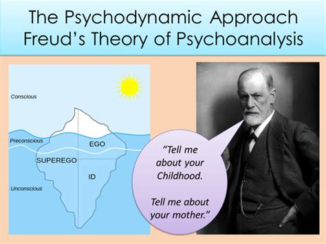 Psychodynamic Approach (powerpoint, Activities