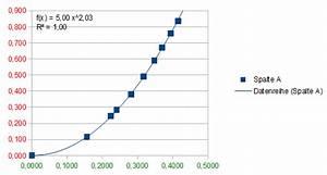 Freier Fall Geschwindigkeit Berechnen : 1314 unterricht physik 10e dynamik ~ Themetempest.com Abrechnung