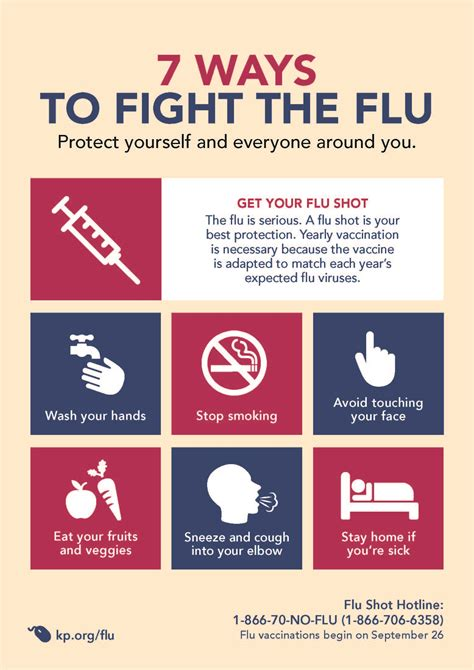 The 2015 Flu Season Has Started! Get Vaccinated Today