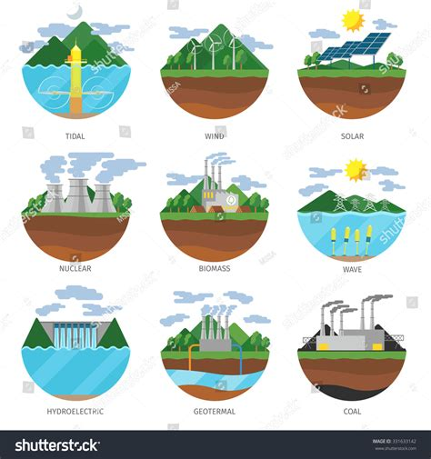forms of clean energy generation energy types power plant icons vector set