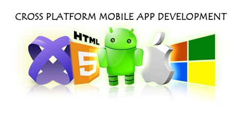 cross platform mobile app development importance of opting best cross platform mobile app
