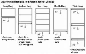 "Rod heights for 96"" ceilings • Women's formal/floor"