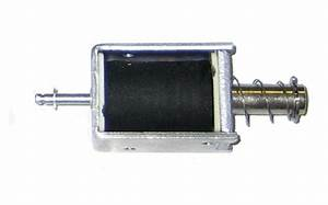 Changing Direction Of Solenoid