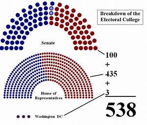 Amerika gaat stemmen… twintig vakjes aankruisen aub! (deel ...