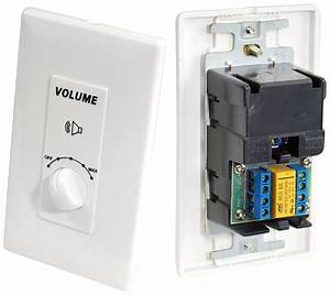Pylehome - Pvc3 - Tools And Meters - Wall Plates